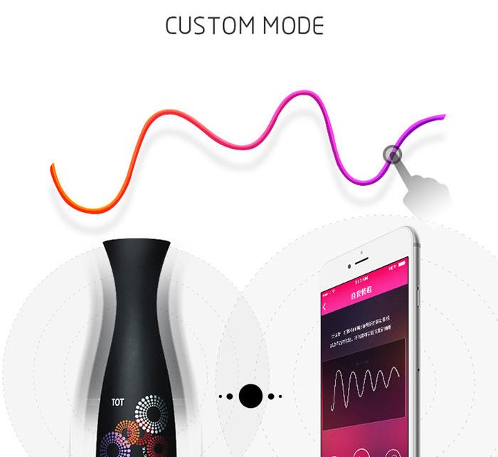 masturbateur connecte smartphone pour homme avis